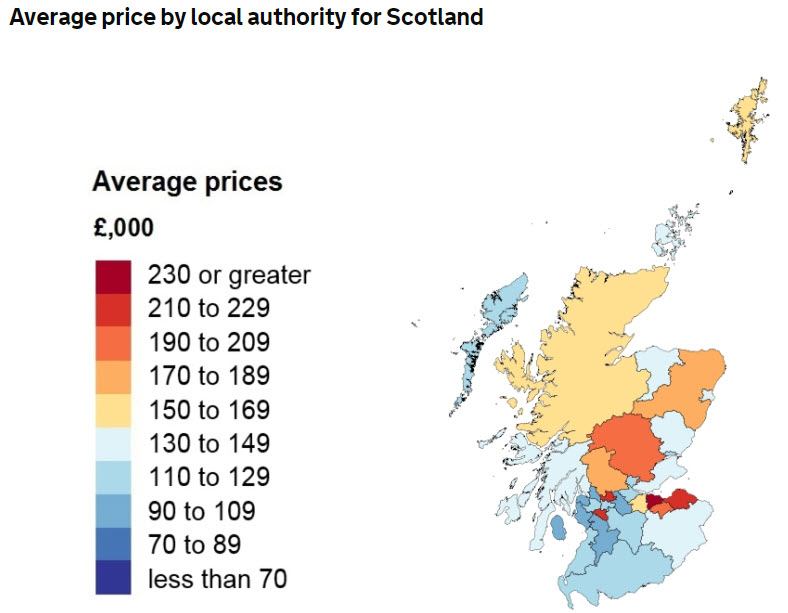 Scotland average house price
